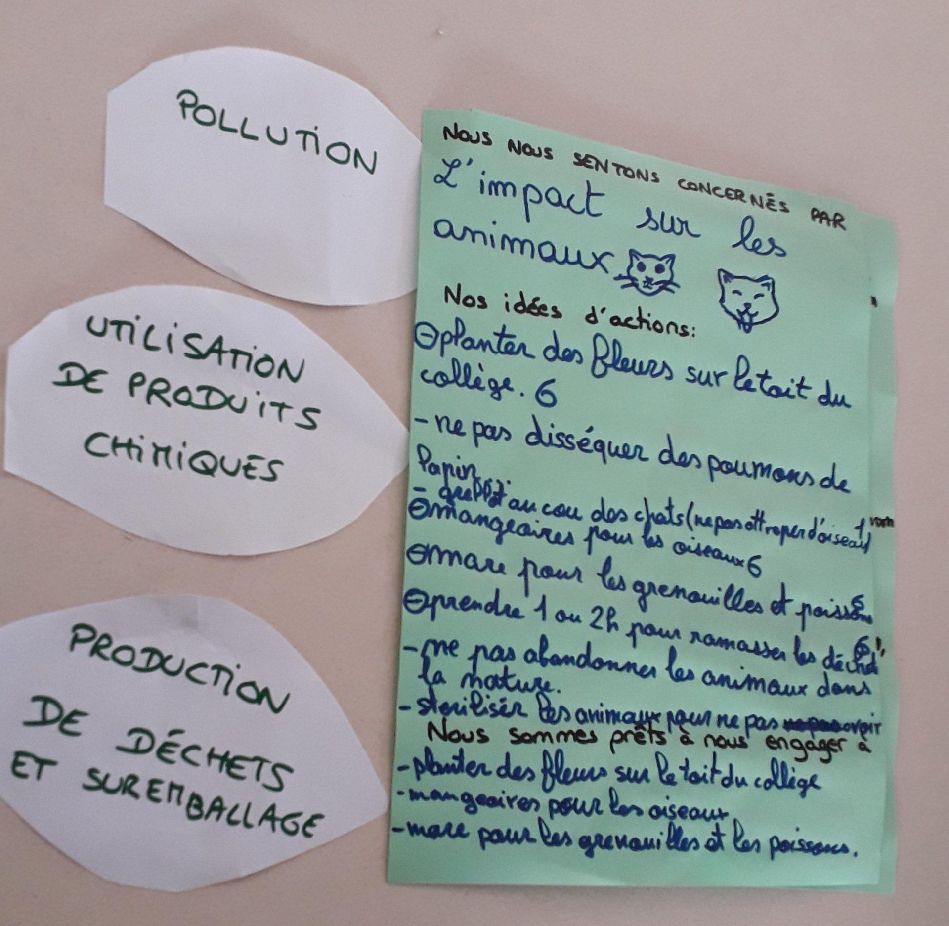 Des exemples de pistes d'actions donné es par les élèves, à mettre en œuvre au sein du collège